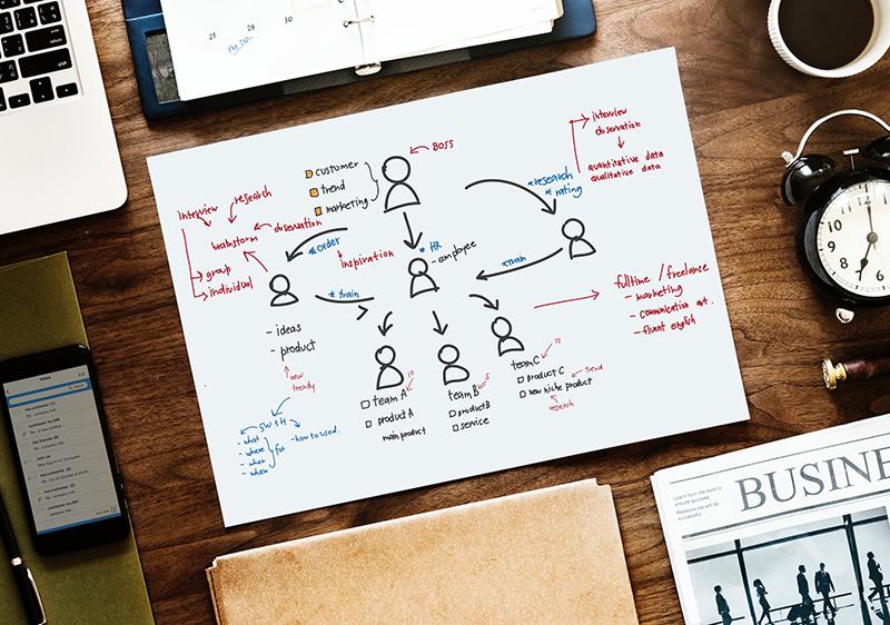 تبلیغات اینترنتی برای کسب و کارهای اینترنتی